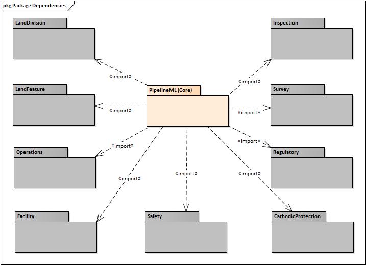 package-dependencies-generic